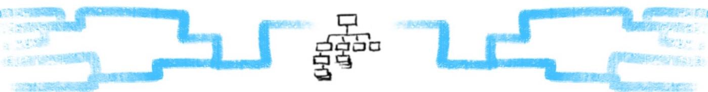 10 ключевых UXнавыков - информационная ахитектура
